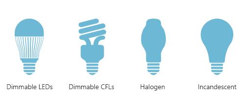 4 bulb types