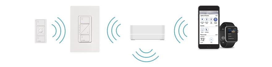 Lutron Caseta Wireless Setup