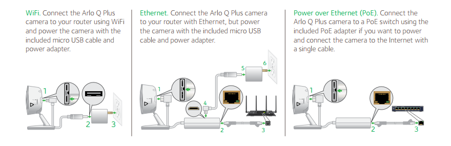 Arlo Q Plus Setup