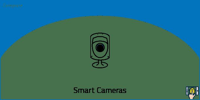 Compare Smart Cameras - Header