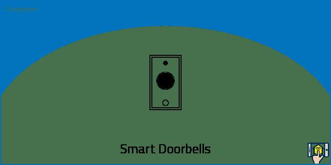 Compare Smart Doorbells - Header