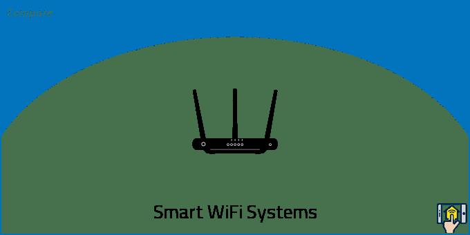 Compare Smart WiFi Systems - Header