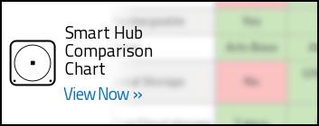 Smart Hub - Widget - Cat Charts