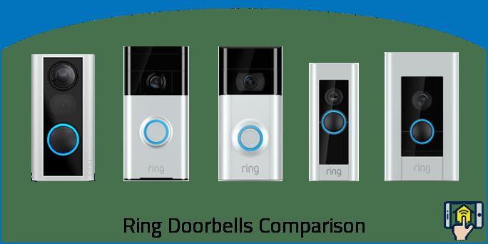 Ring Doorbells Comparison Updated