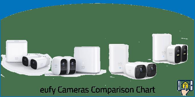 eufy Cameras Comparison Chart